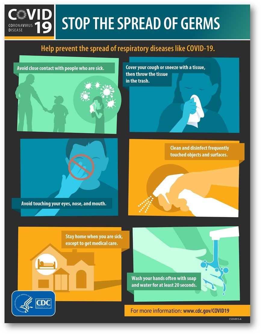 COVID-19 Infographic with images of people washing hands blowing nose using spray bottle touching ey